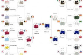 Vote in the Championship of the PurseBlog Handbag World Cup!