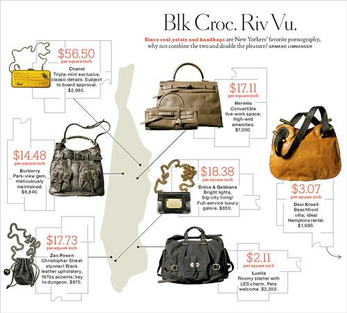 handbag real estate