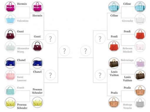 Vote Now in PurseBlog March Madness – Round 2