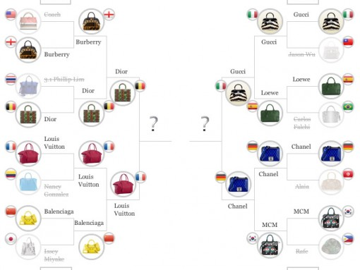 Vote in the PurseBlog Handbag World Cup Semifinals!
