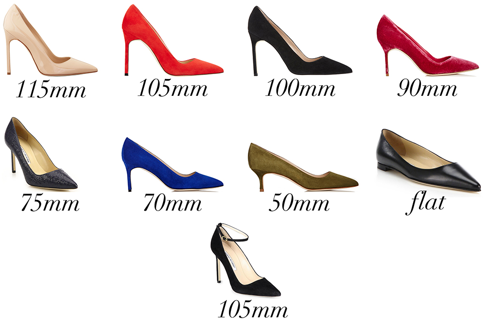 HEEL HEIGHT COMPARISONS_FINAL